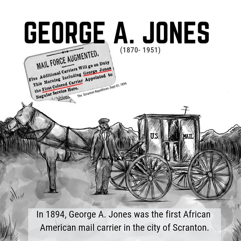 george a. jones ig